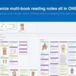 Revisión de MarginNote: una aplicación para tomar notas diferente pero súper poderosa